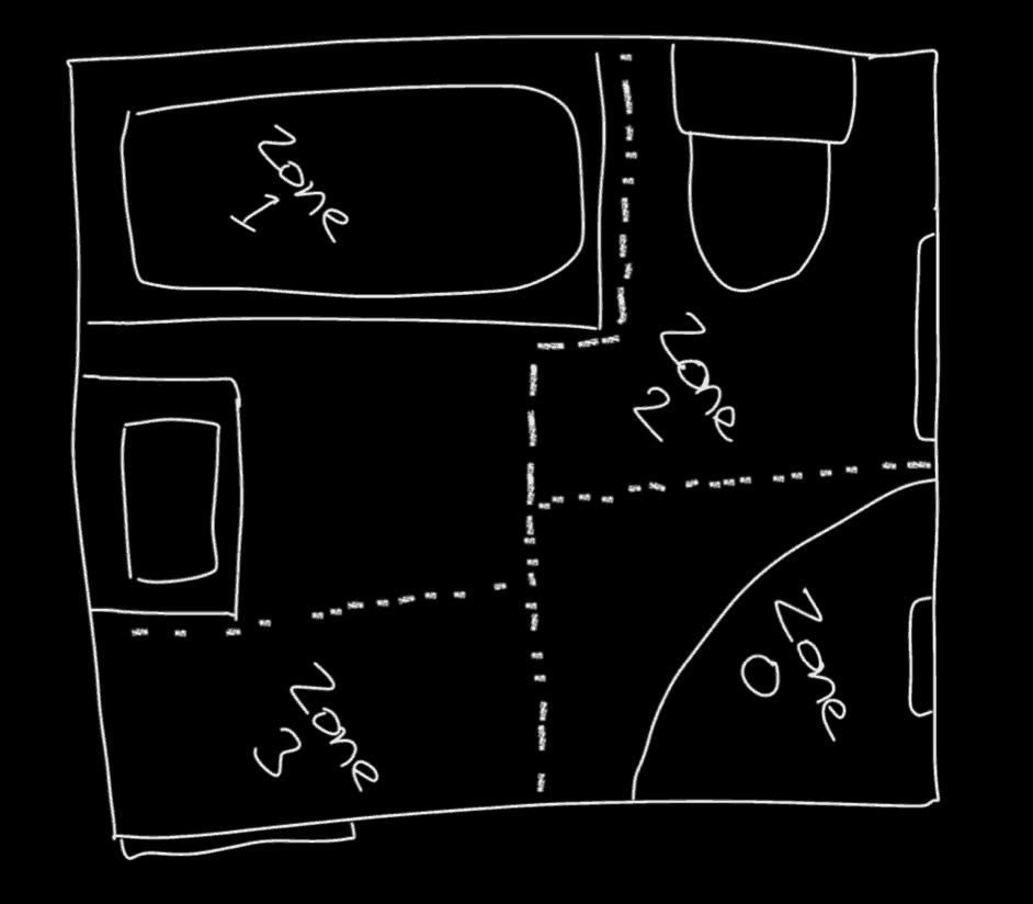 sketch of bathroom zones