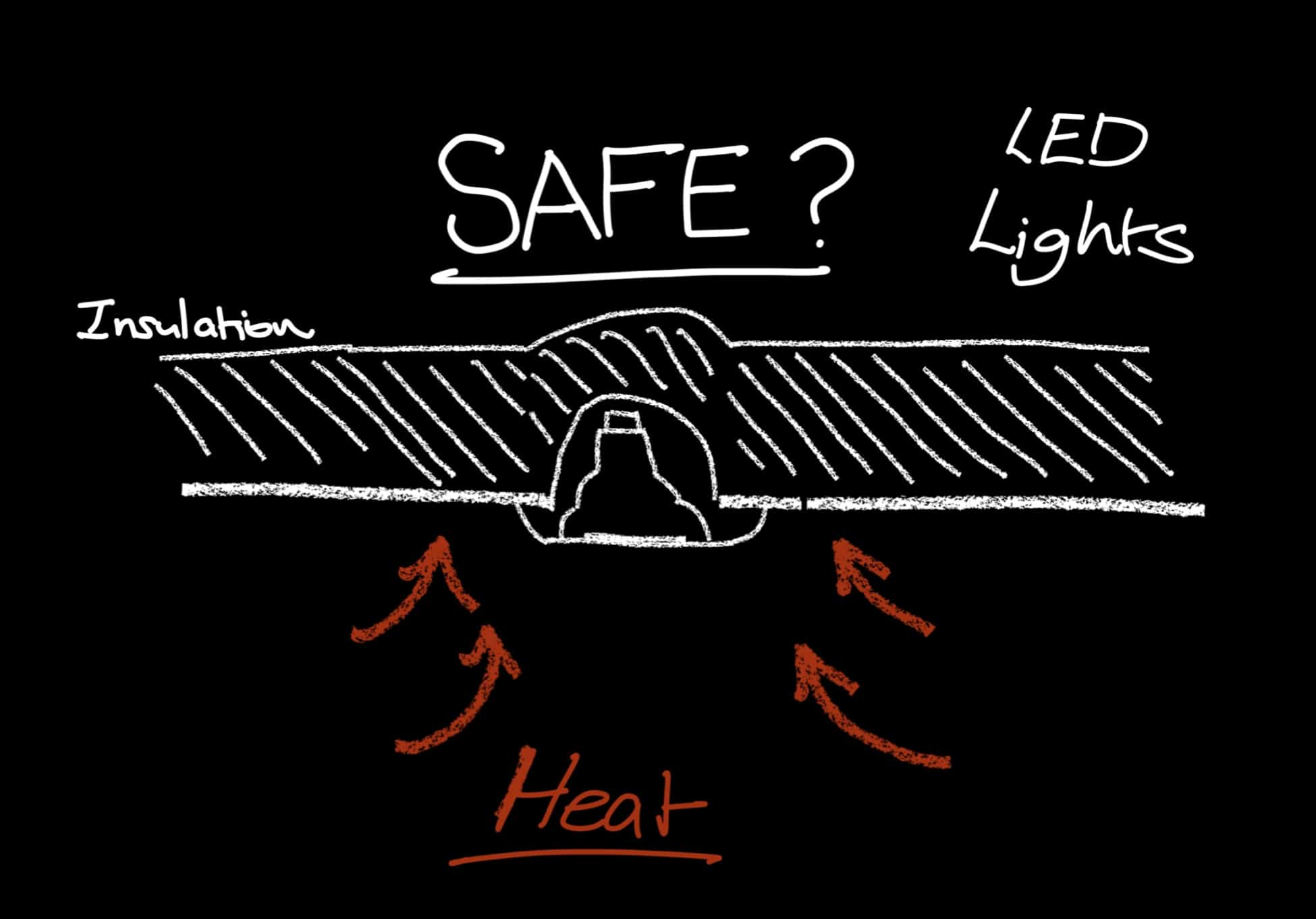 can you cover led bulbs with insulation